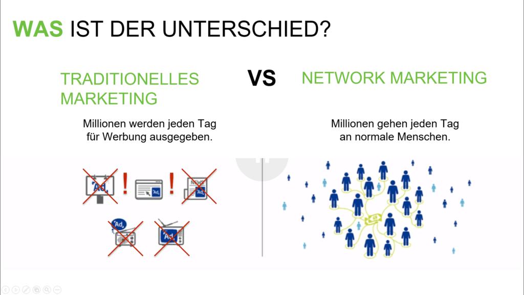 Unterschied Marketing